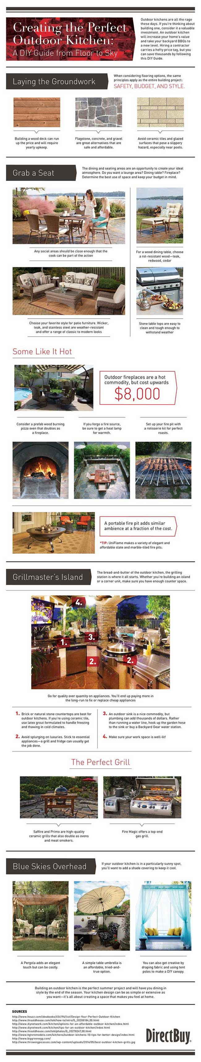 Infographic - Creating the Perfect Outdoor Kitchen