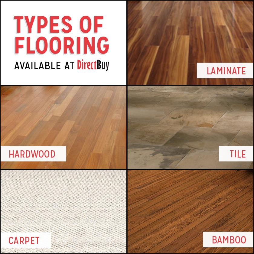 What type of flooring 28 images the types of for Best type of carpet to buy